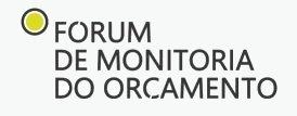 Logo do FMO